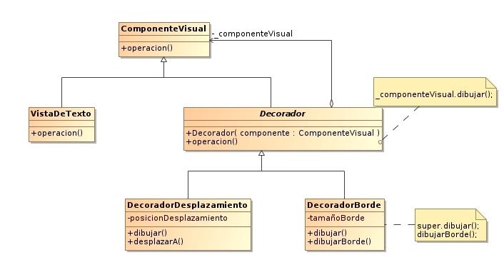 decorator (patrón de diseño) - wikipedia, la enciclopedia libre