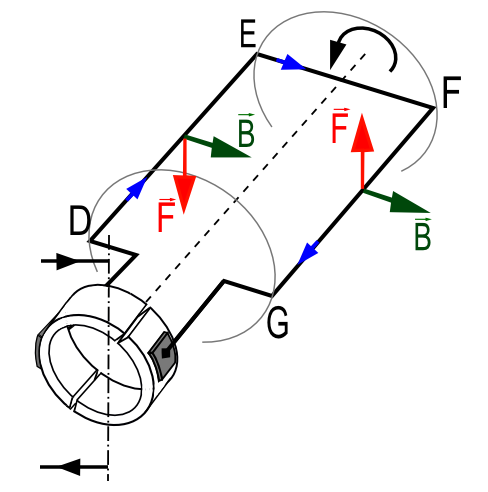 Relay also How Speakers Work as well What Is The Symbol For A Fan On A Circuit Is It Just Motor further Across Line Starter besides Direct Current Motors. on magnetic motor diagram