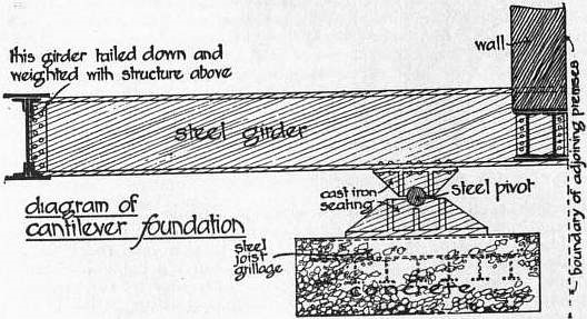 EB1911 - Foundations - Fig. 12.png