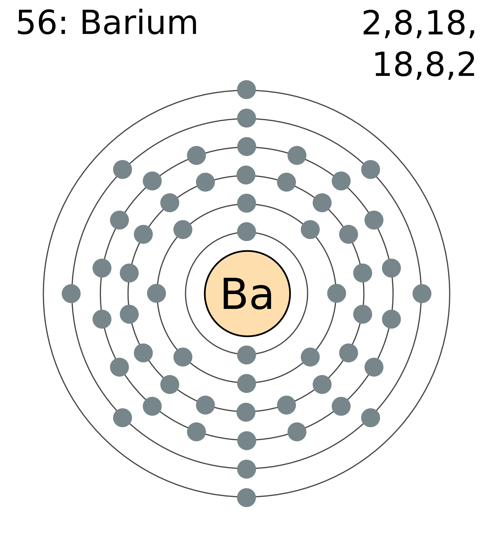 chemical properties of the element barium essay Barium essay - barium is a soft, heavy, silver-colored metal element this element does not have very many uses outside of the laboratory, but it combines easily with other chemicals to form.