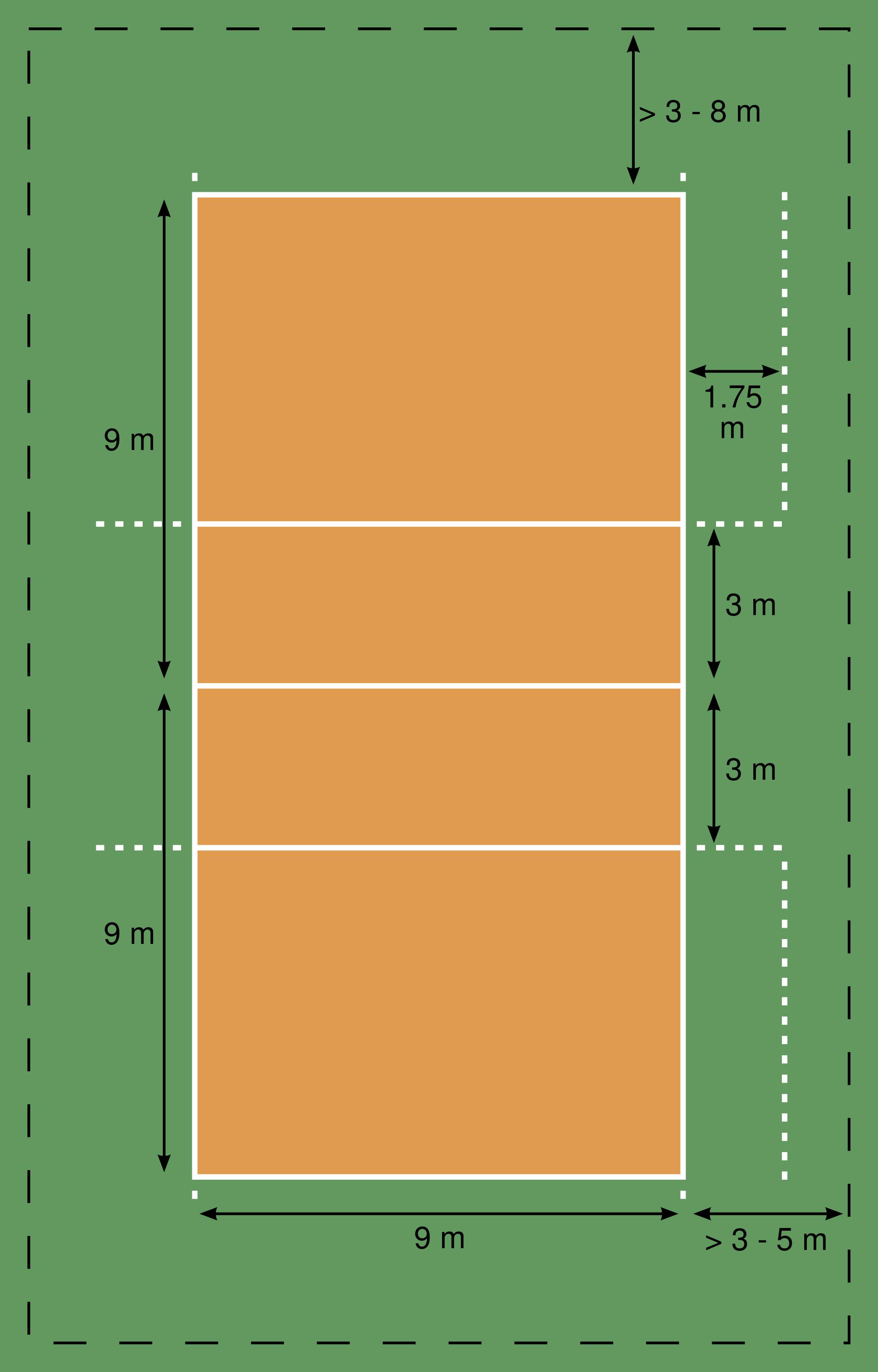 File footminton wikimedia commons for Dimension terrain de tennis