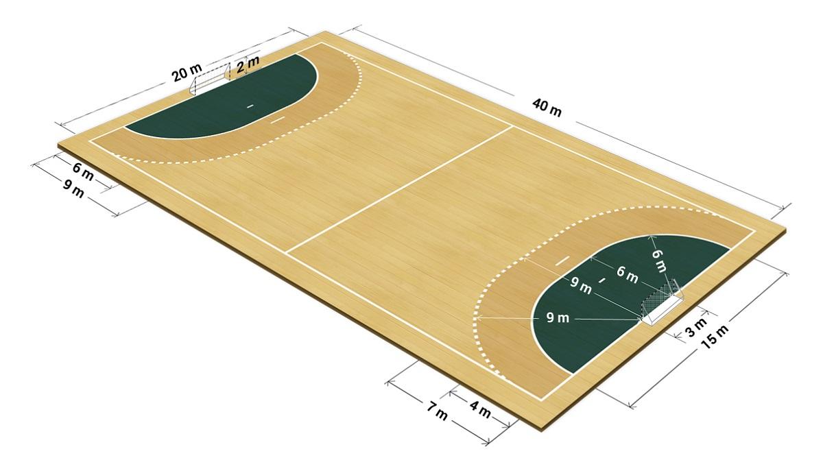 File:Handball Court Dimensions.jpg - Wikimedia Commons