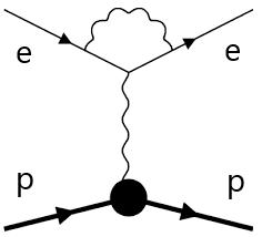 Symmetry in quantum mechanics Properties underlying modern physics