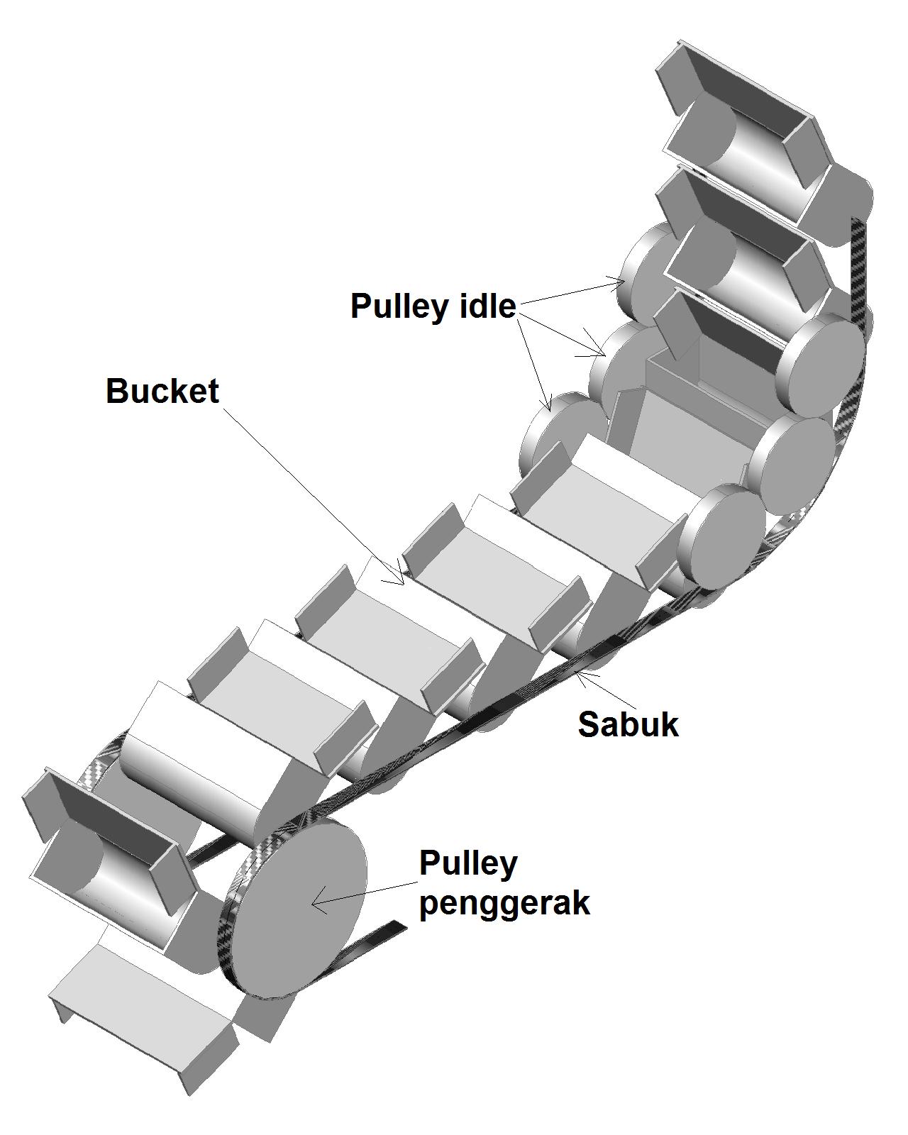 Build A Simple Jet Engine