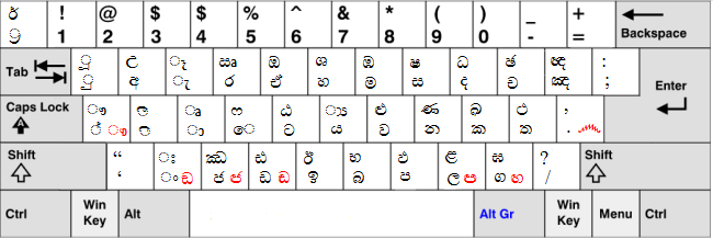 sinhala keyboard wikipedia