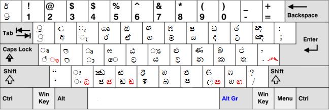 file sinhala keyboard win png   wikimedia commons