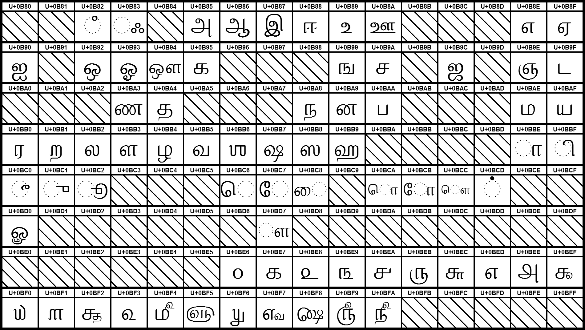Number Of Letters Used To Spell Numbers
