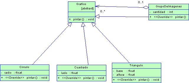 composite (patrón de diseño) - wikipedia, la enciclopedia libre