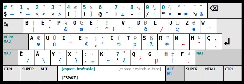 modifier fichier pdf avec windows 10