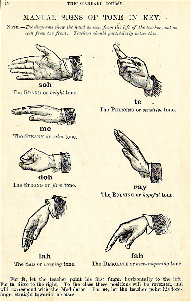 hand signs mean...