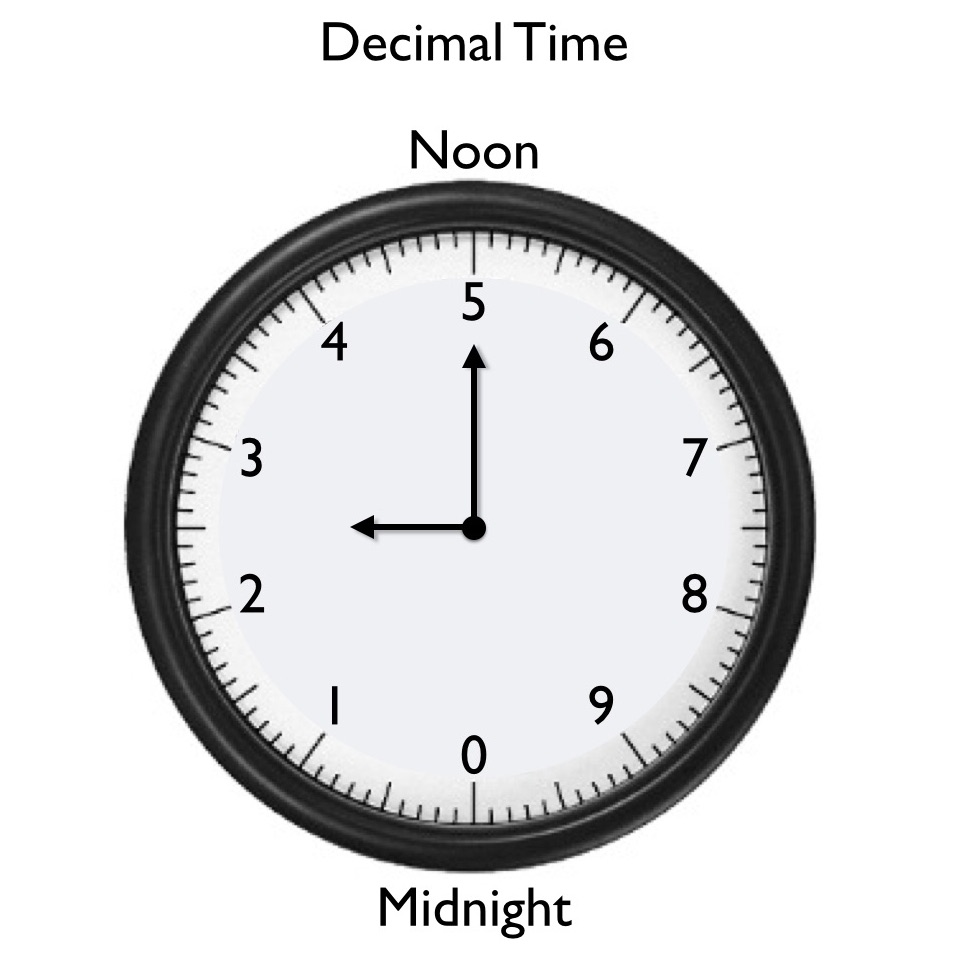 Decimal_Time_Clock.jpeg