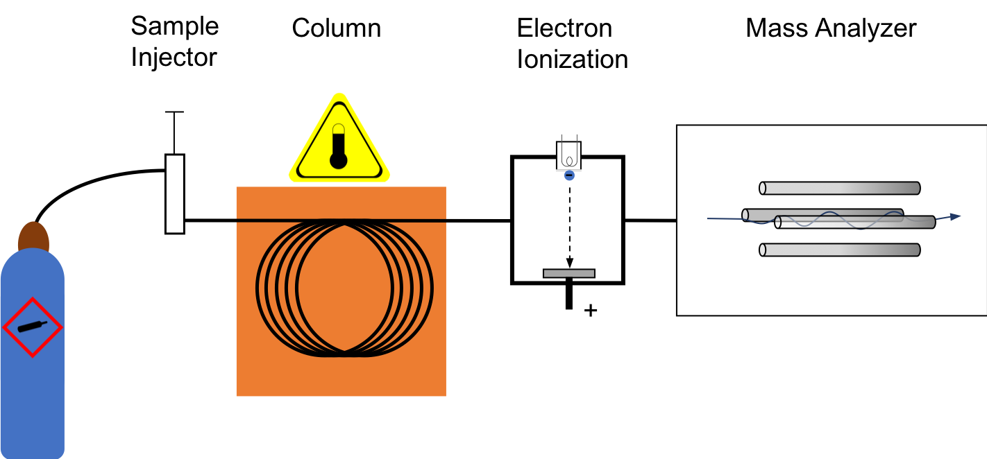 File Electron Ionization Gc-ms Png