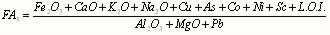 FA5 for the CLR transformed dataset. Equation 27.jpg