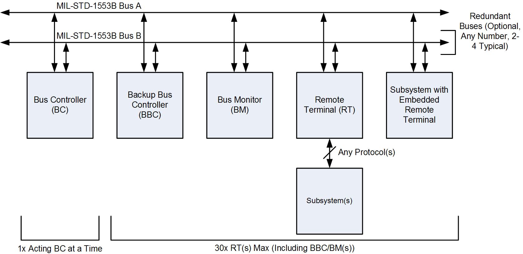 file ms1553b-large-v2 png