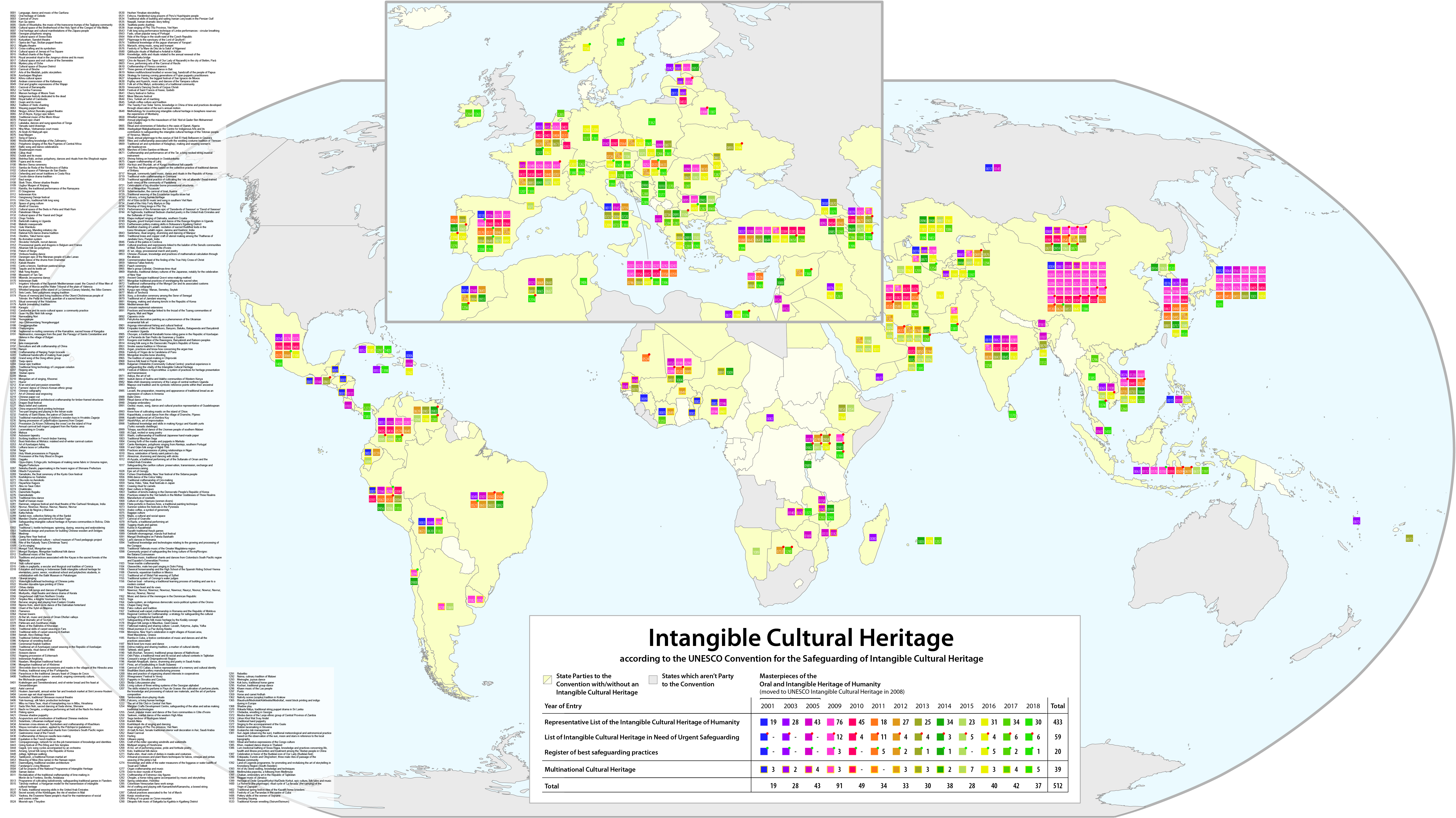 intangible heritage Perhaps the most controversial issues in the negotiation of the convention for the  safeguarding of the intangible cultural heritage concerned the.