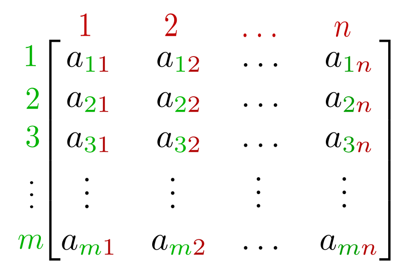 Matrix (mathematics) - Wikipedia