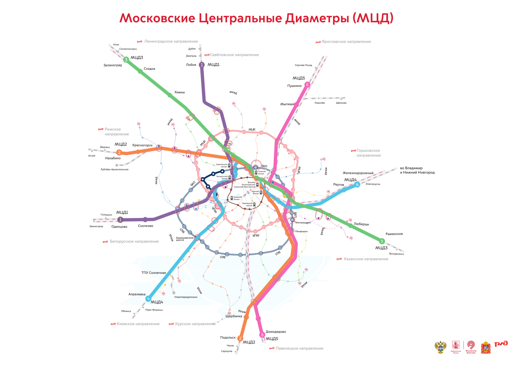 Moscow_Central_Diameters_2019.png