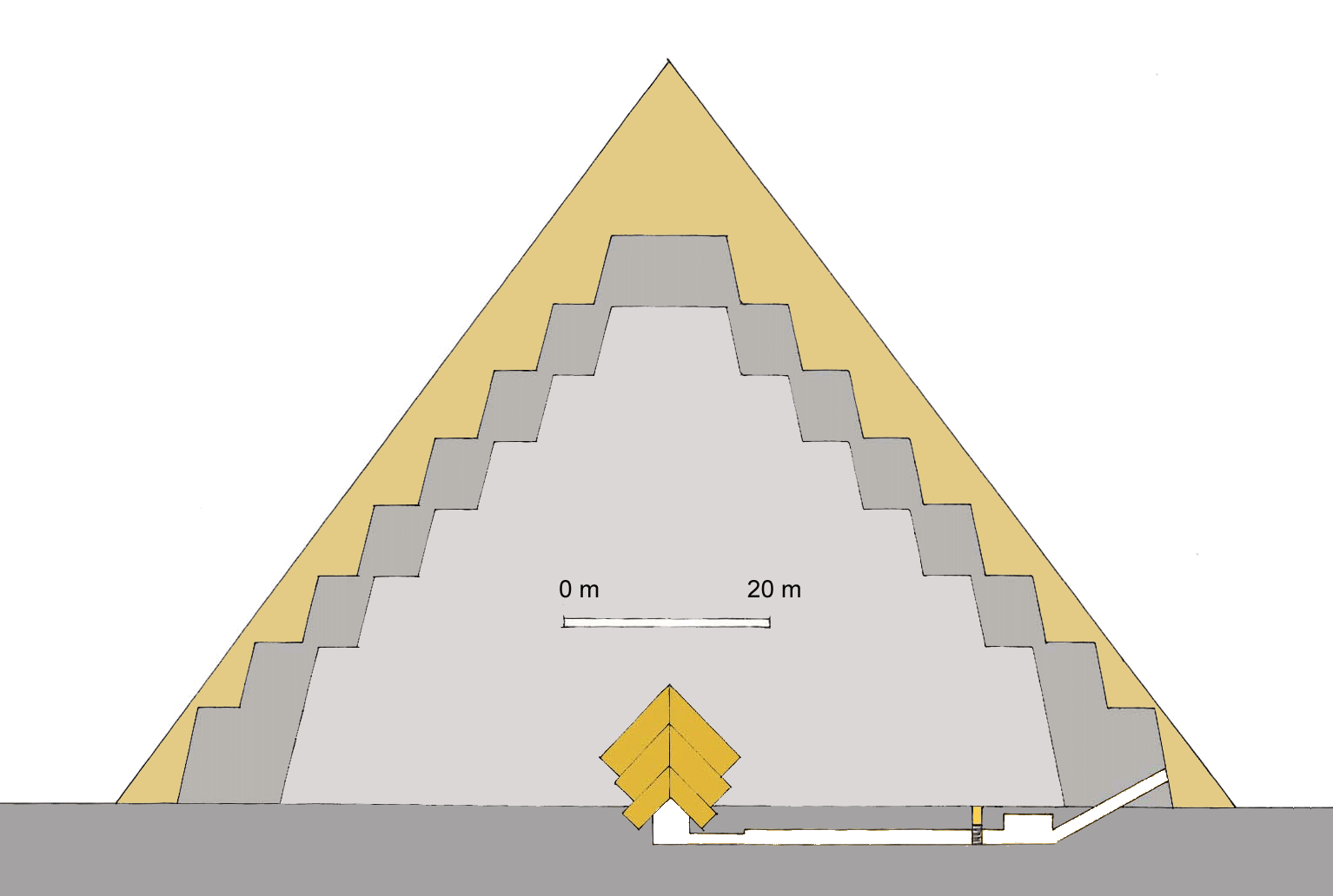 Pyramid of Neferirkare - Wikipedia