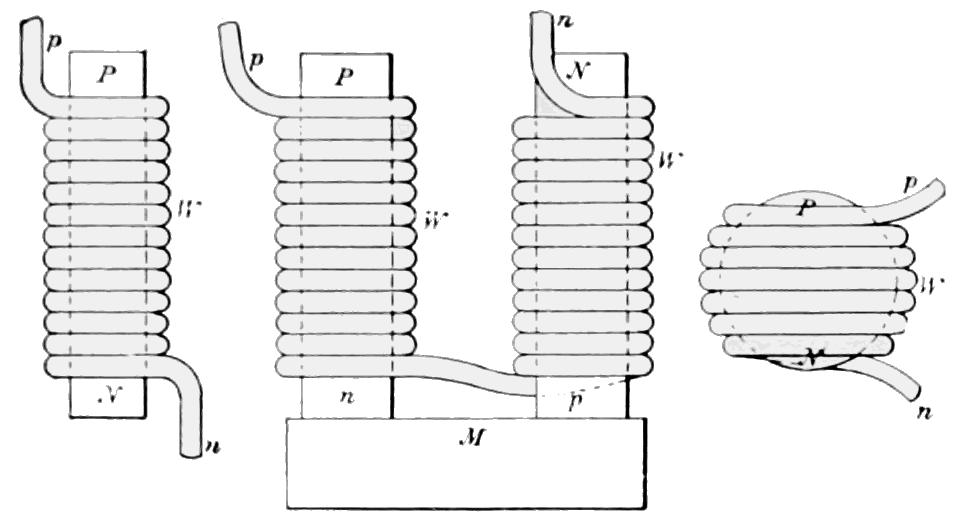 file psm v56 d0334 diagram of the electromagnet principle png