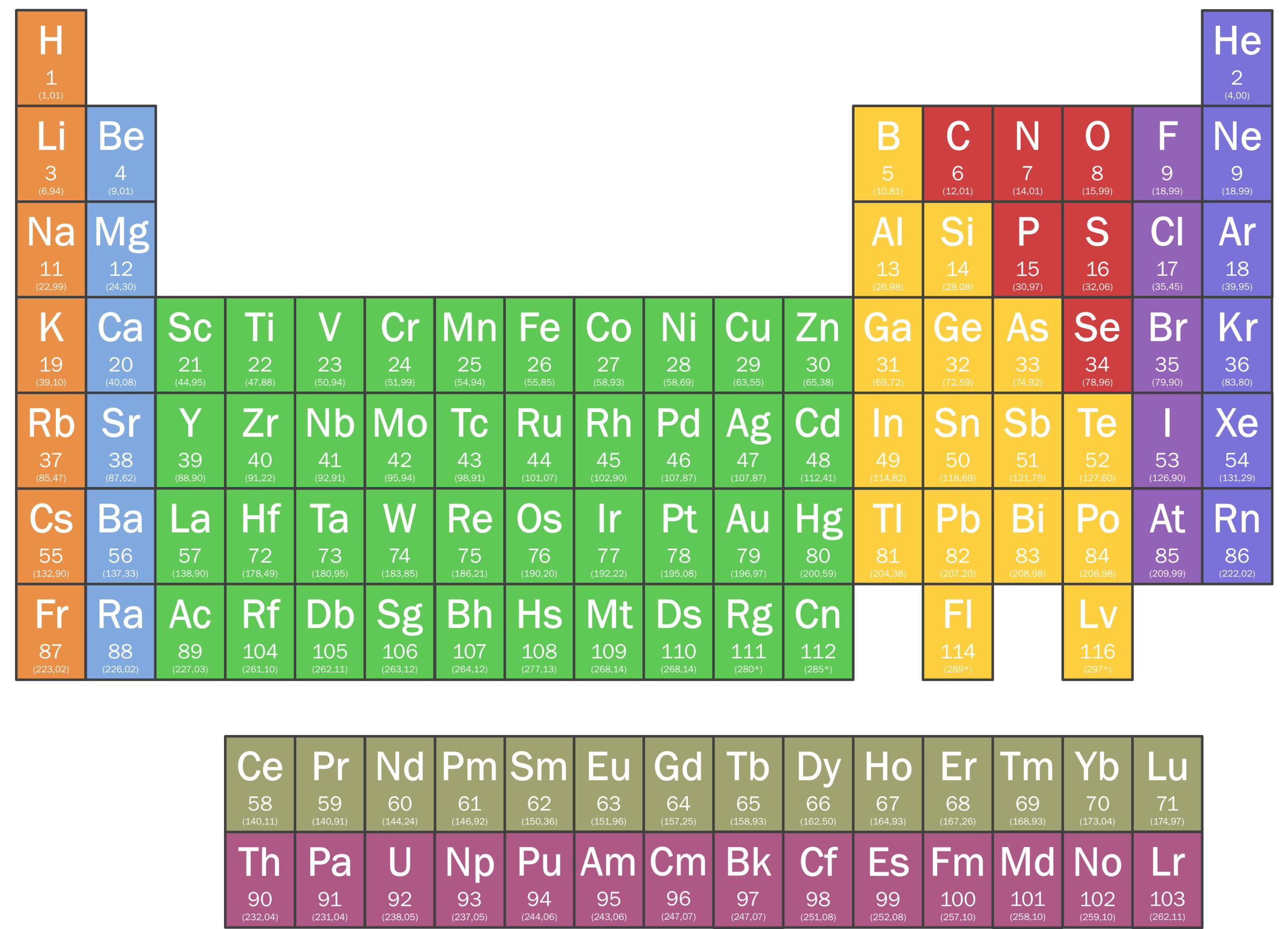 Pin periodieke tabel van die elemente on pinterest for Periodic table no 52
