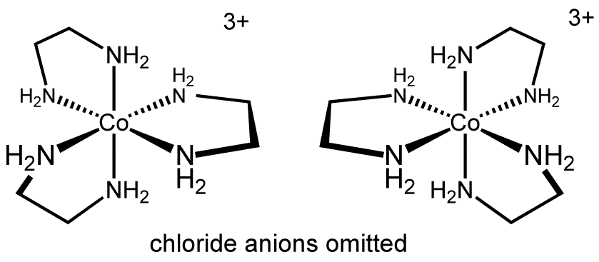 Enantiomers example