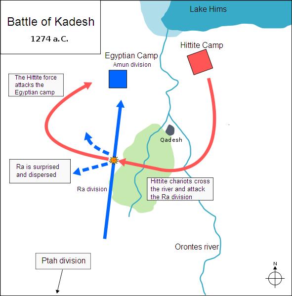 Атака хеттских колесниц на