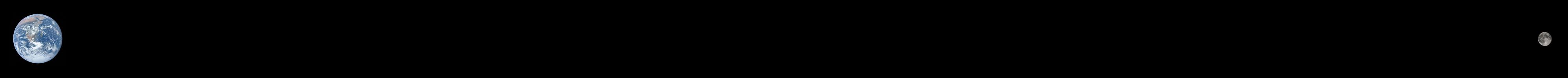 Système réduit Terre-Lune: distance et diamètres proportionnels