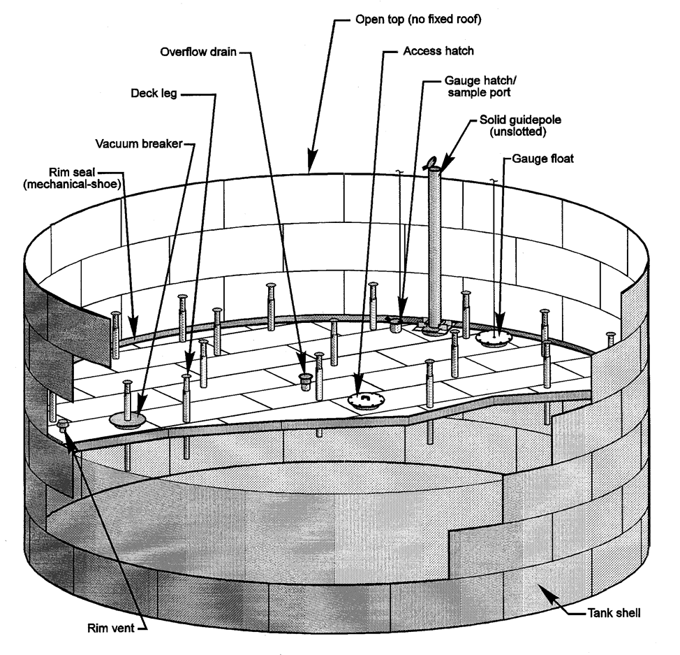 External Floating Roof Tank Wikipedia