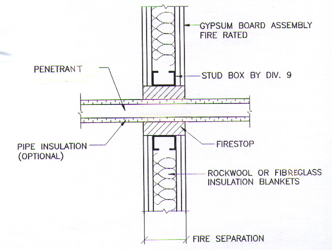 File Firestop Diagram Jpg Wikidwelling Fandom Powered