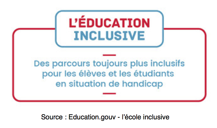 File:L'école inclusive.jpg — Wikimedia Commons
