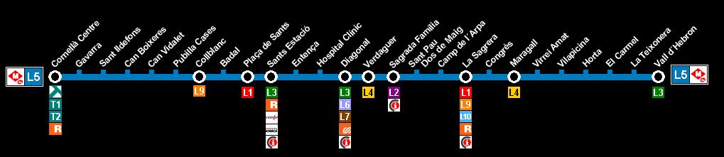 Subway hours in barcelona barcelona forum tripadvisor for Linea barcelona