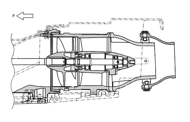 موسوعة غواصات البحرية الامريكية بعد الحرب العالمية الثانية بالكامل Pump_jet