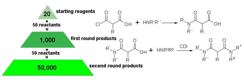 Kimia kombinatorial wikipedia bahasa indonesia ensiklopedia bebas ccuart Images