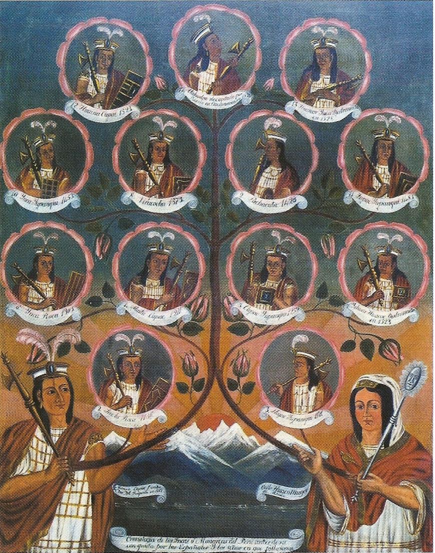 representación maya