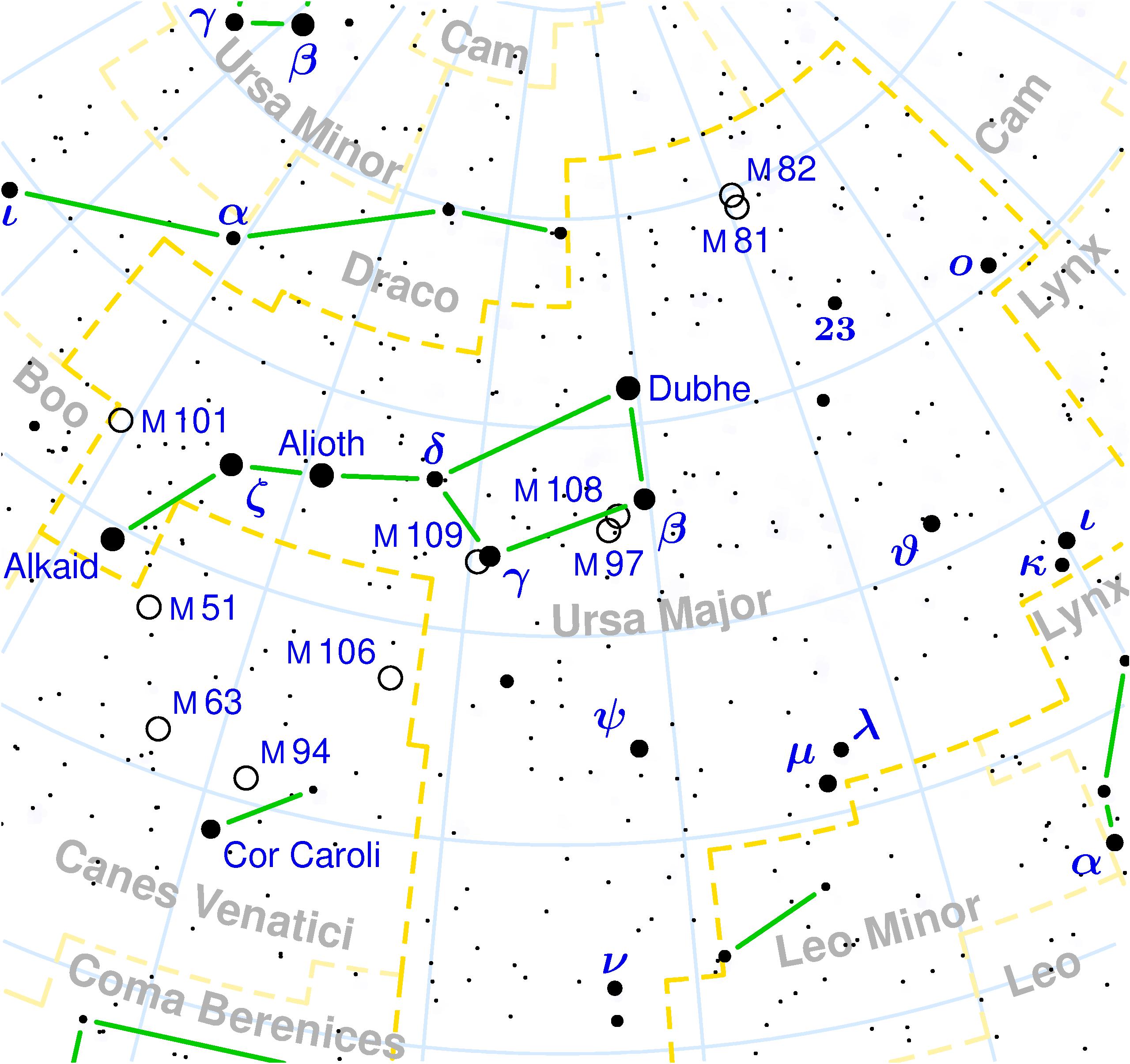 Ursa Major Drawing File:ursa Major Constellation