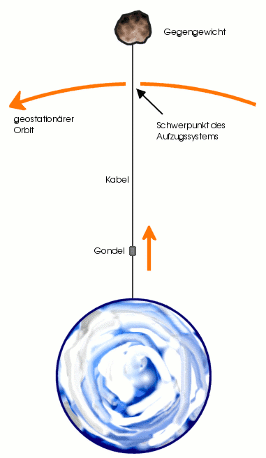 tröpfchenmodell des atomkerns formel
