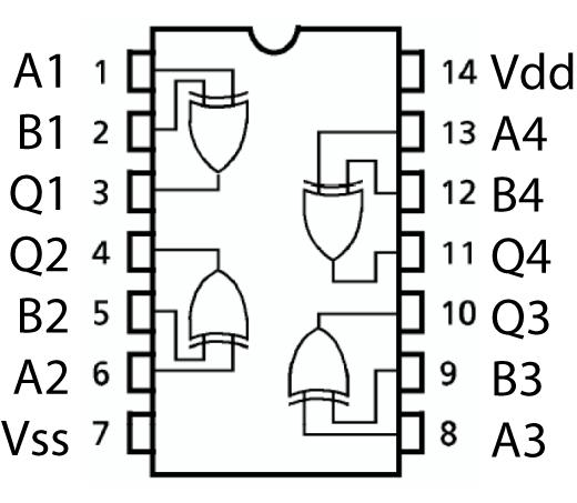 Circuito Integrado Xnor : File xor pinout g wikimedia commons
