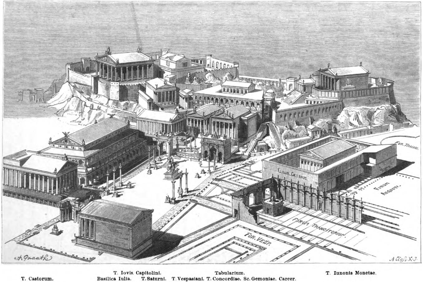 1000+ images about Forum Romanum on Pinterest | Ancient ...