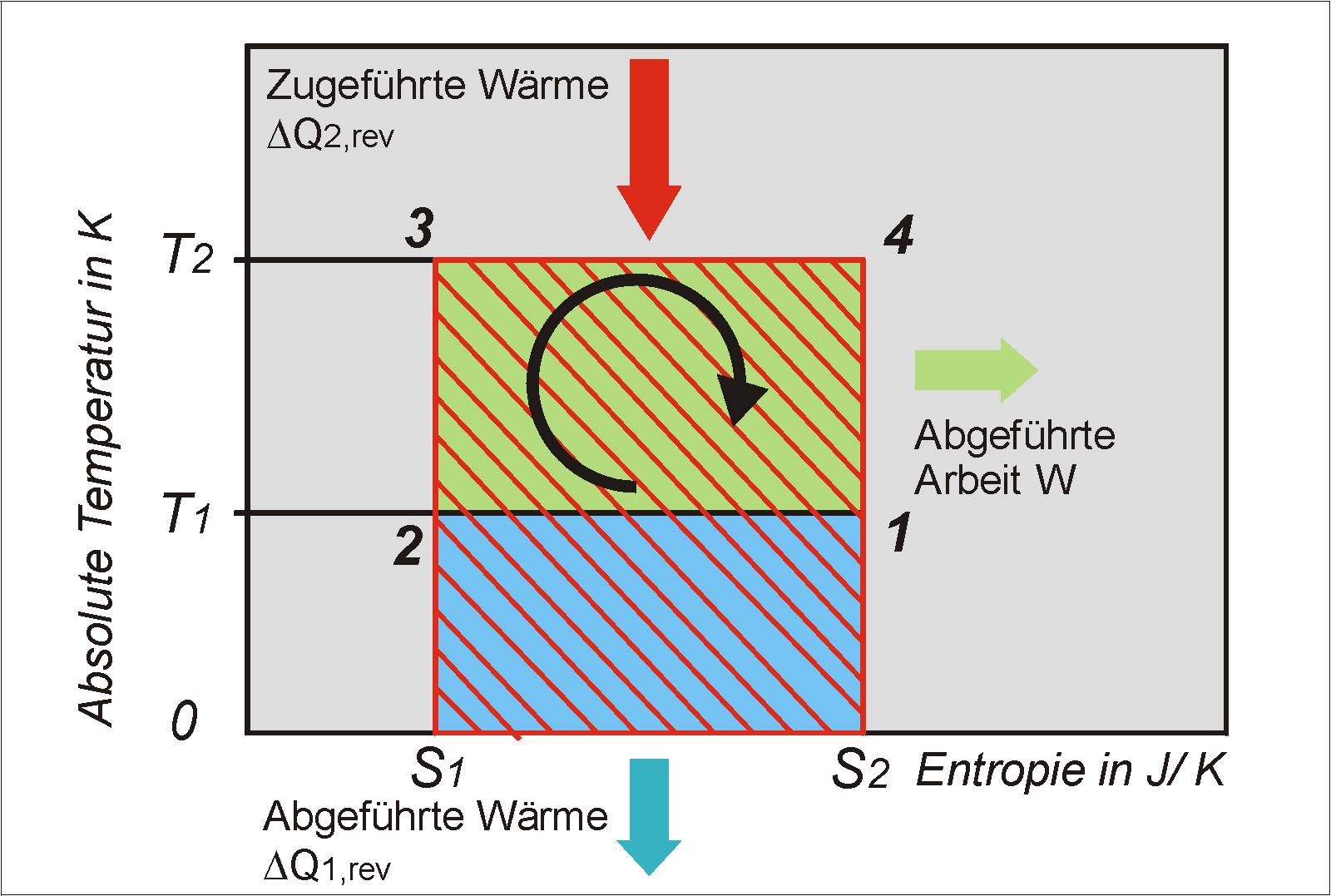 Fantastisch Abschleppsockel Diagramm Ideen - Schaltplan Serie ...