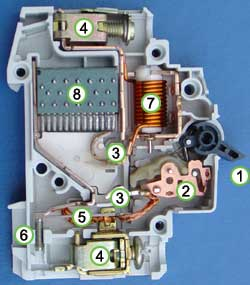 Circuit breaker - Wikipedia