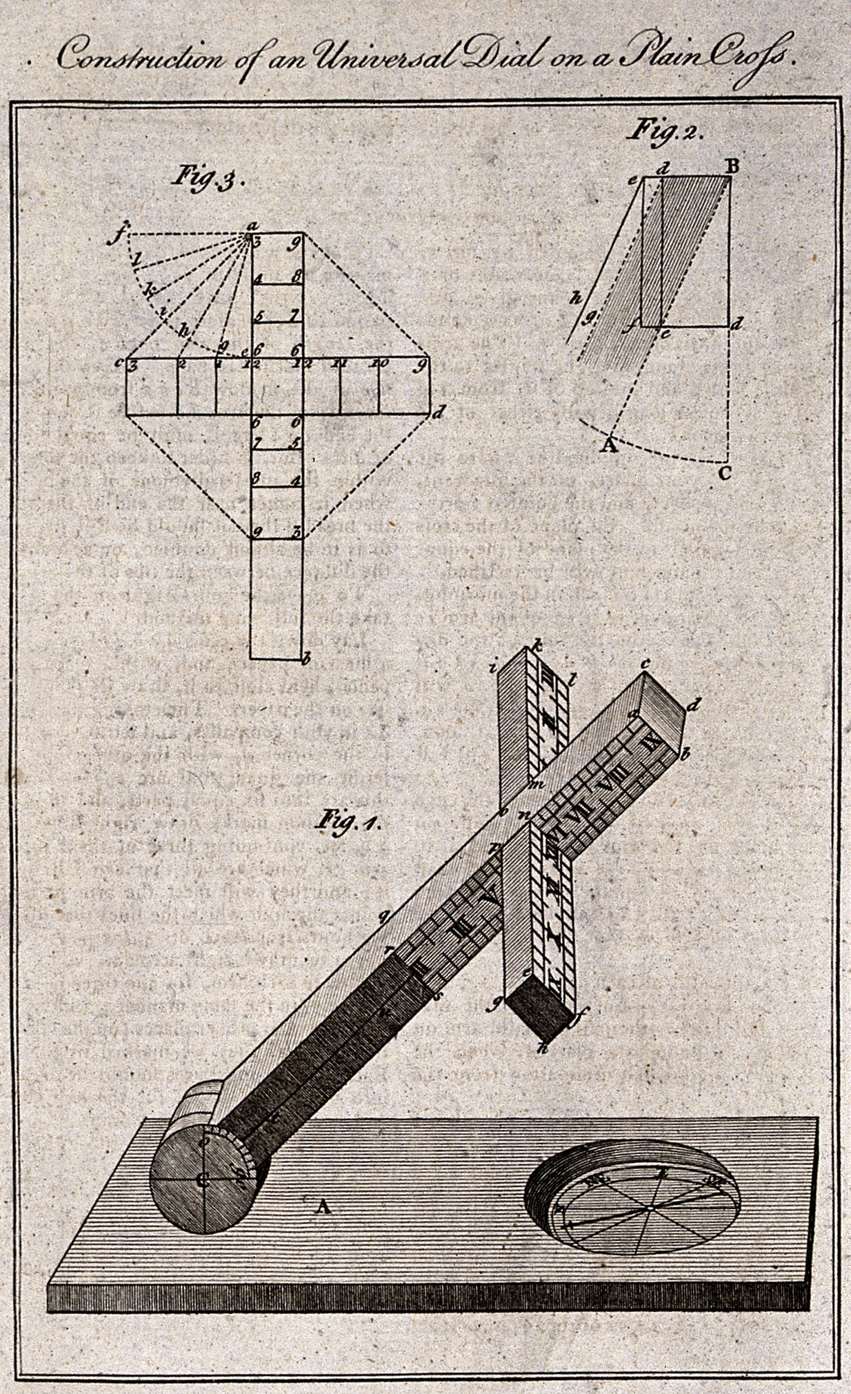 Filecivil Engineering Diagrams For Setting Out A Sundial Engra Wellcome V0024399er