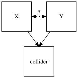 Collider (statistics)