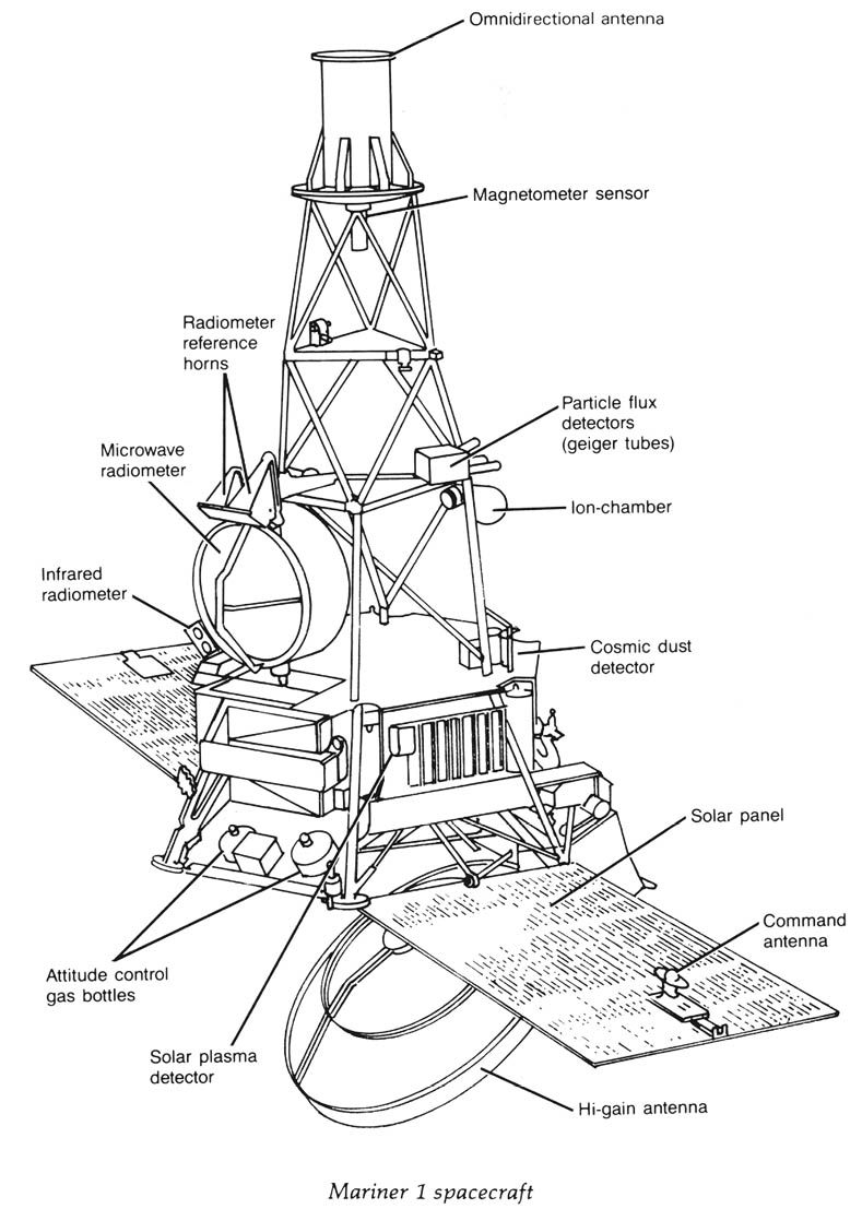 Mariner 2 Space Probe Drawing Pics about space