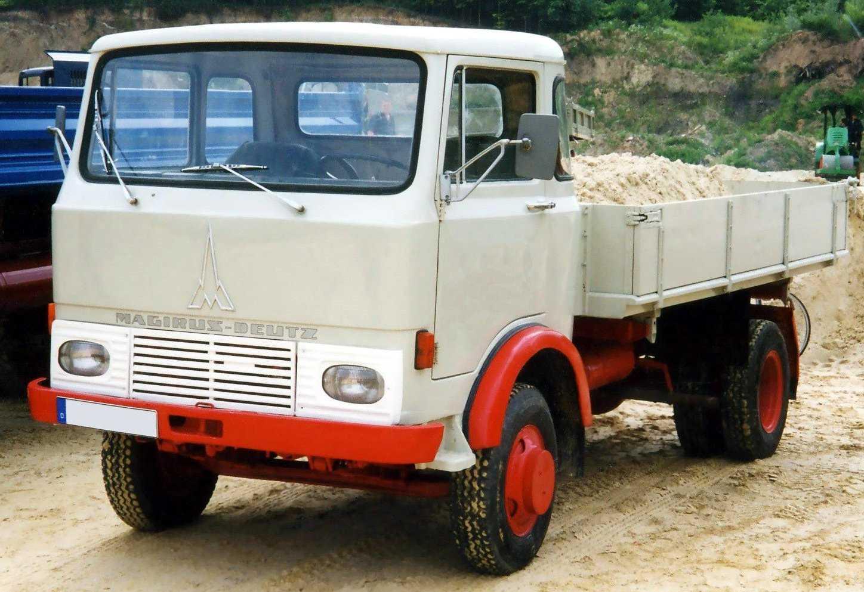 Share Of Eicher Motors In 2006 - impremedia.net