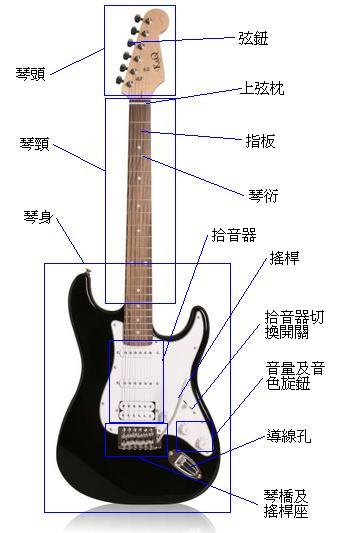 Electric guitar specs (front side).jpg
