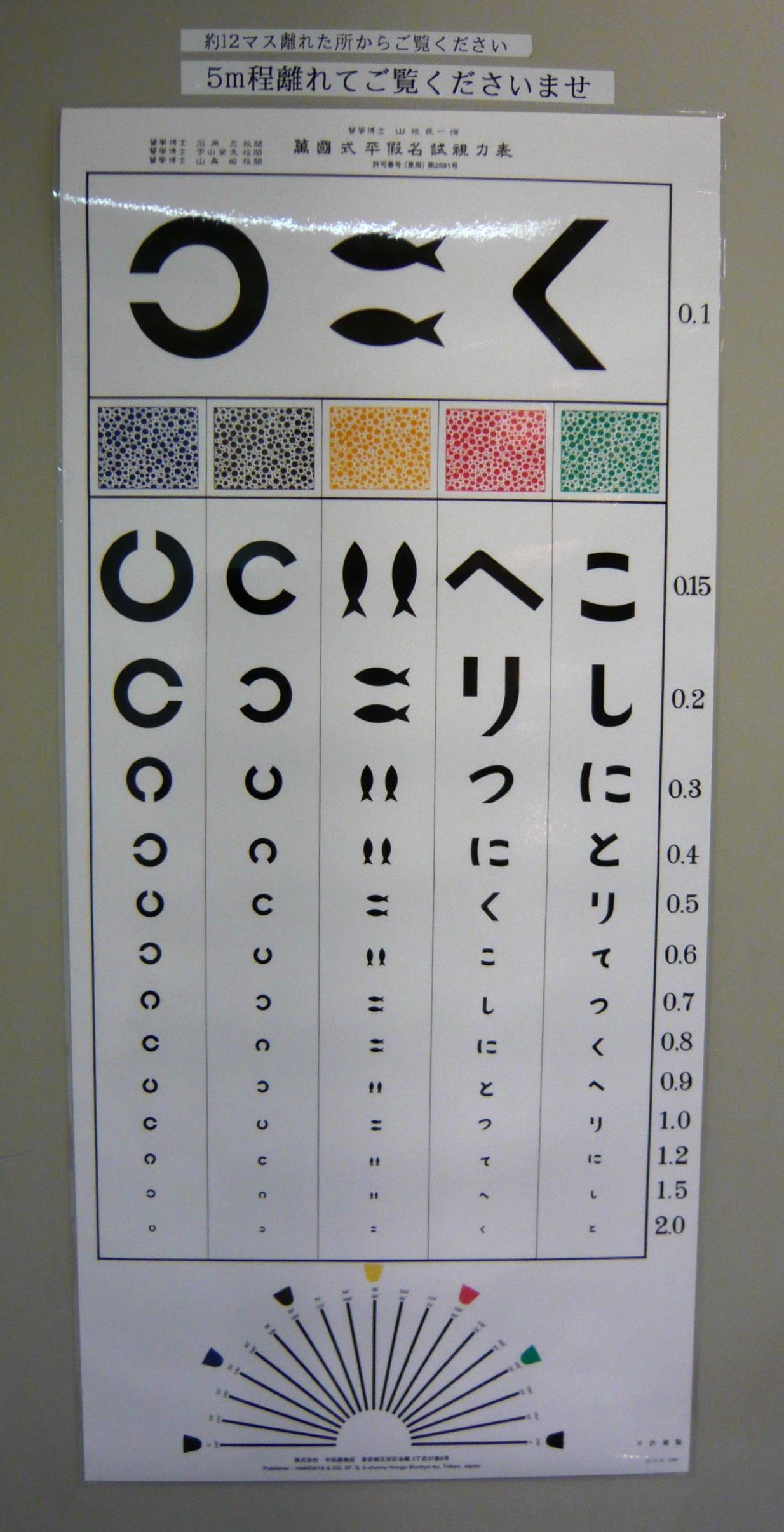 Eye Chart: Japanese eye chart (3037307595).jpg - Wikimedia Commons,Chart