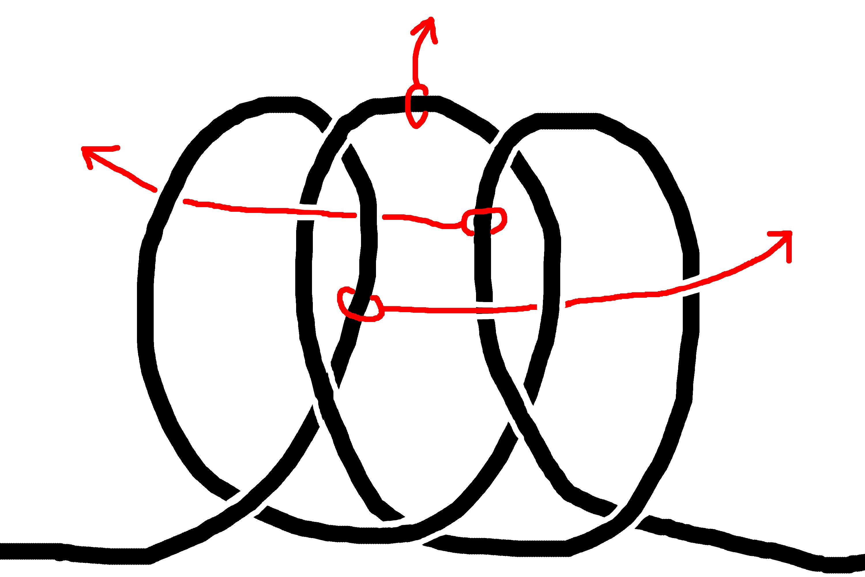Strange File Jury Mast Knot Abok 1167 Diagram Wikimedia Commons Wiring Database Ilarigelartorg