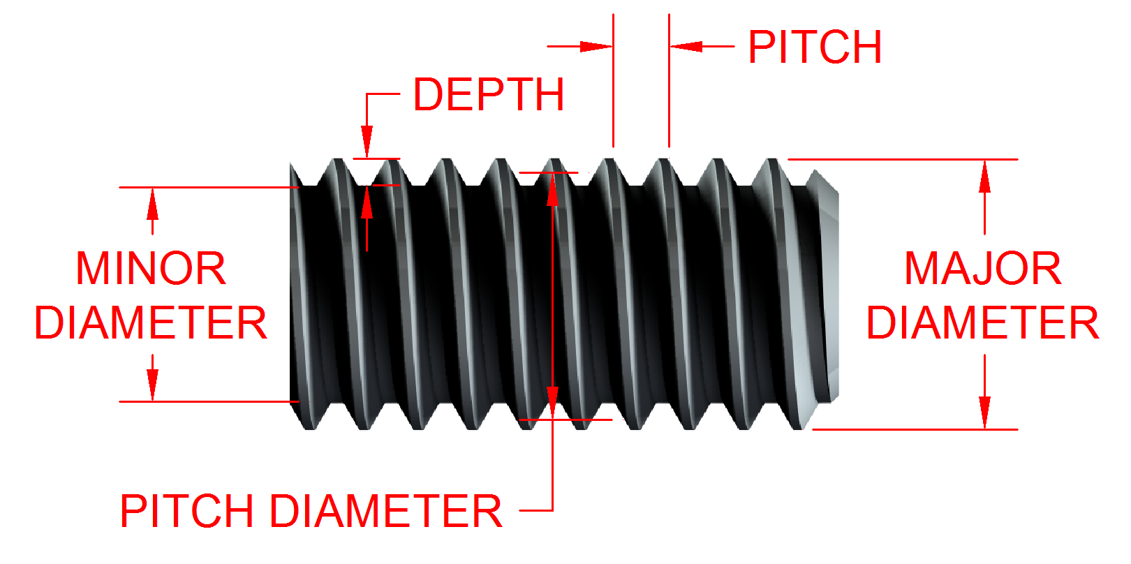 Screw Thread Size For Stuburt Shoes