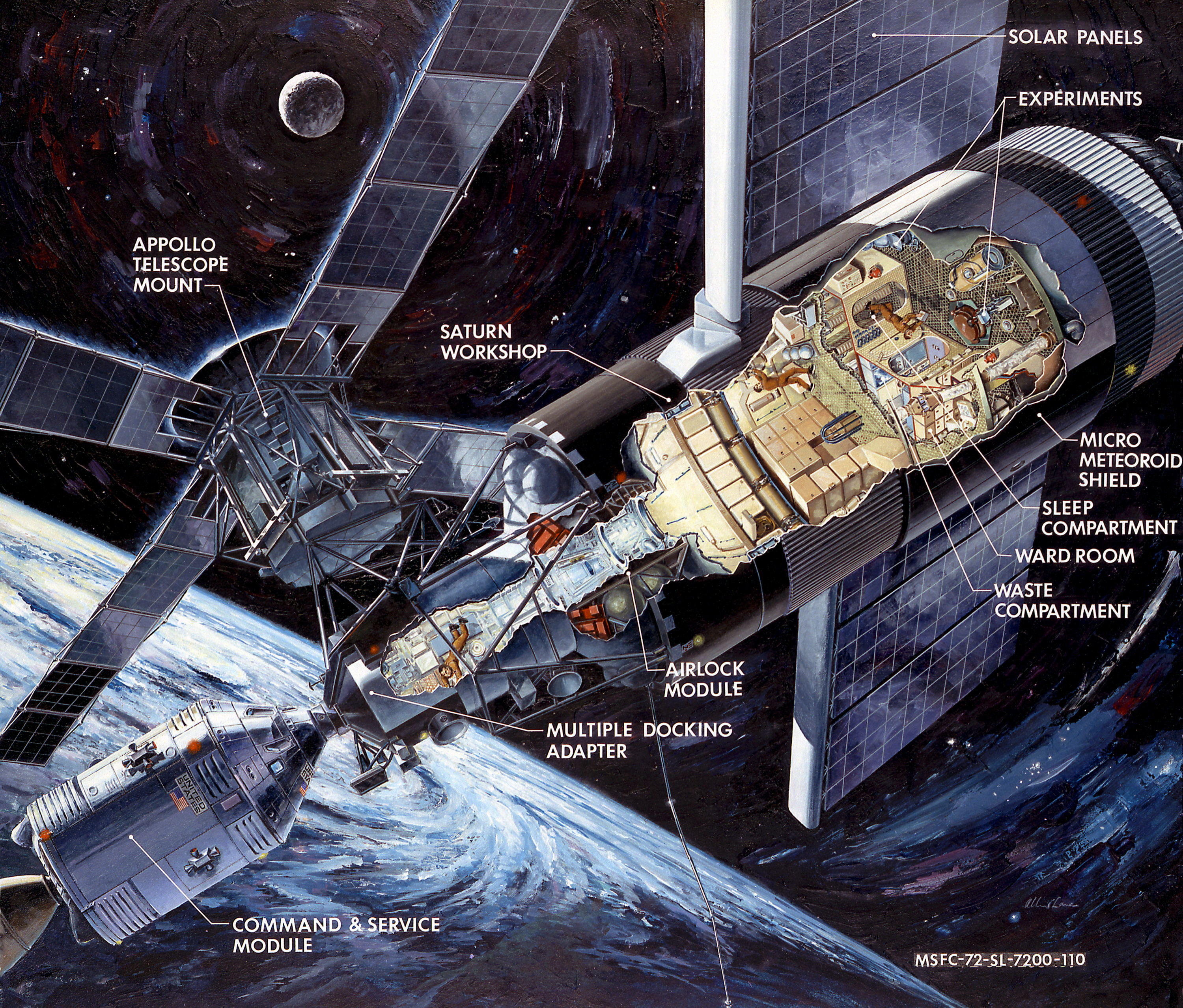 Skylab_illustration.jpg