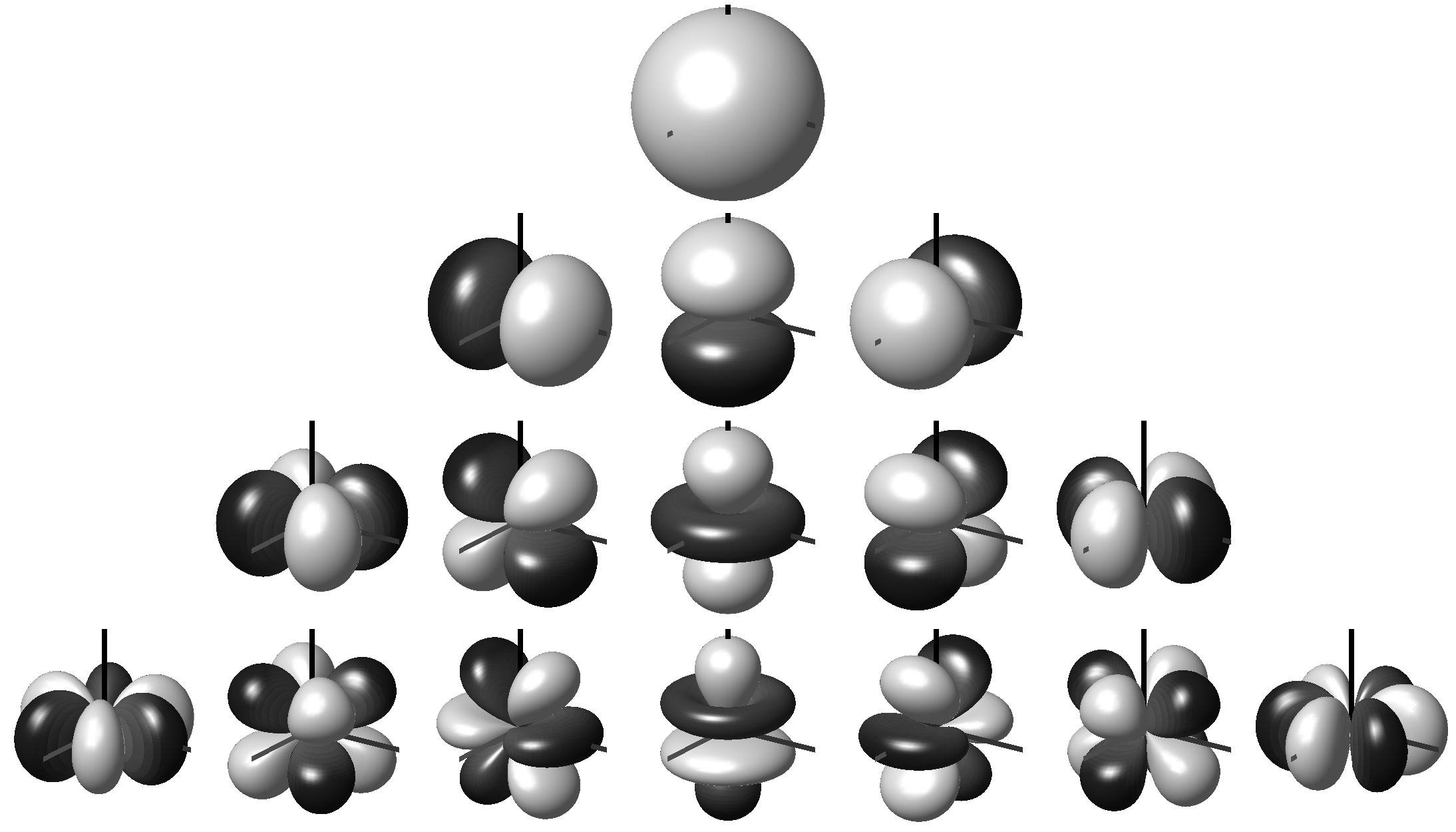 https://upload.wikimedia.org/wikipedia/commons/c/c1/Spherical_Harmonics_deg3.png